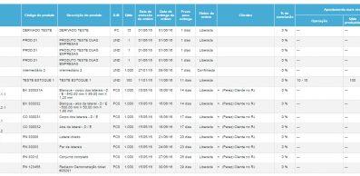 10-Localização-de-ordens-e-pedidos-de-venda-no-chão-de-fábrica